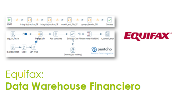 Equifax: Data Warehouse Financiero
