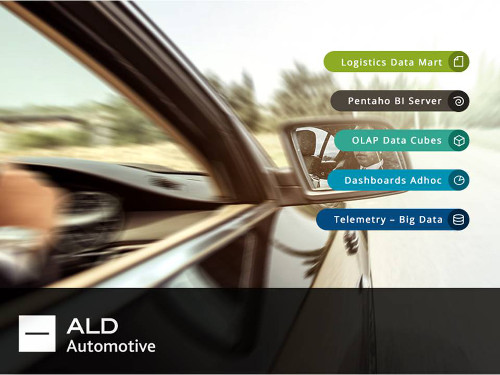 ALD Automotive